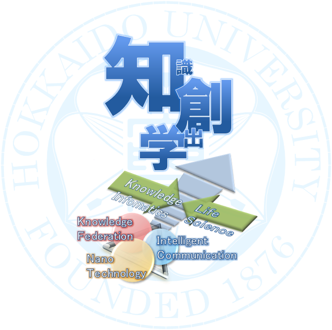 Hokudai_GCOE_logo